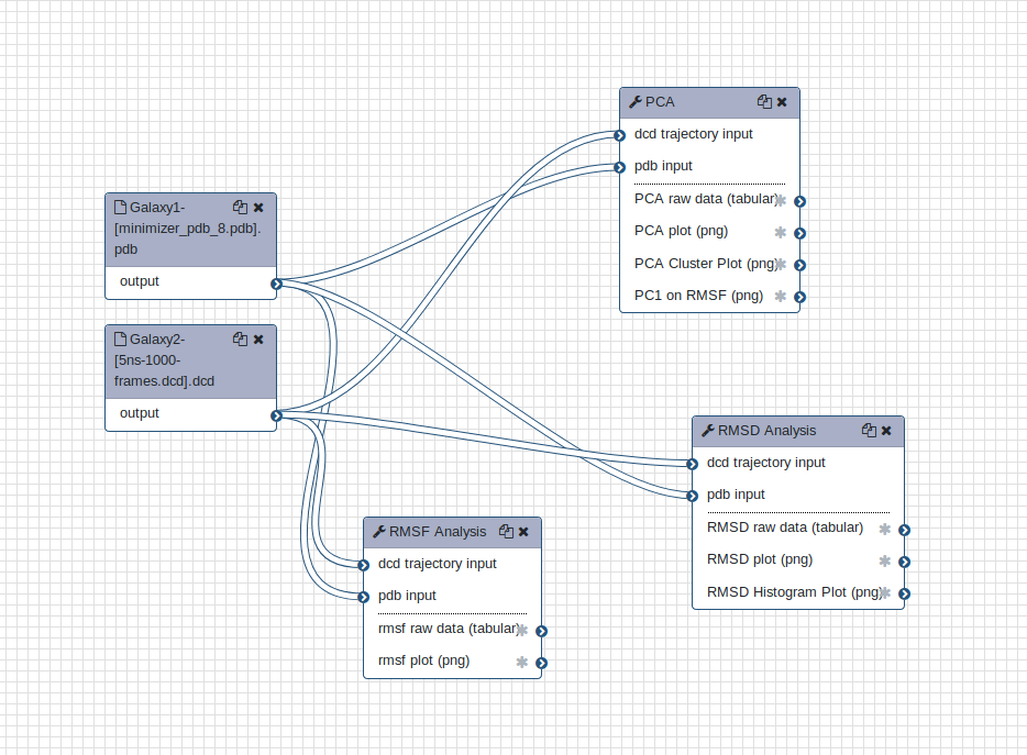 Snapshot of conformational analysis workflow